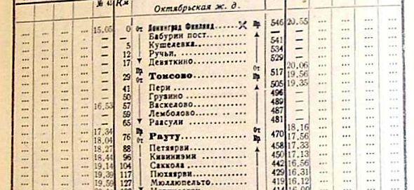 Расписание электричек Кузнечное-Приозерск-Сосново-Петербург 2010.